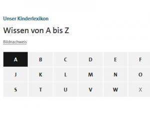 Wissen von A bis Z als alphabetische Übersicht