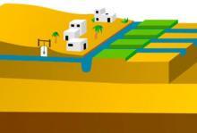 Kanalsystem in der Wüste